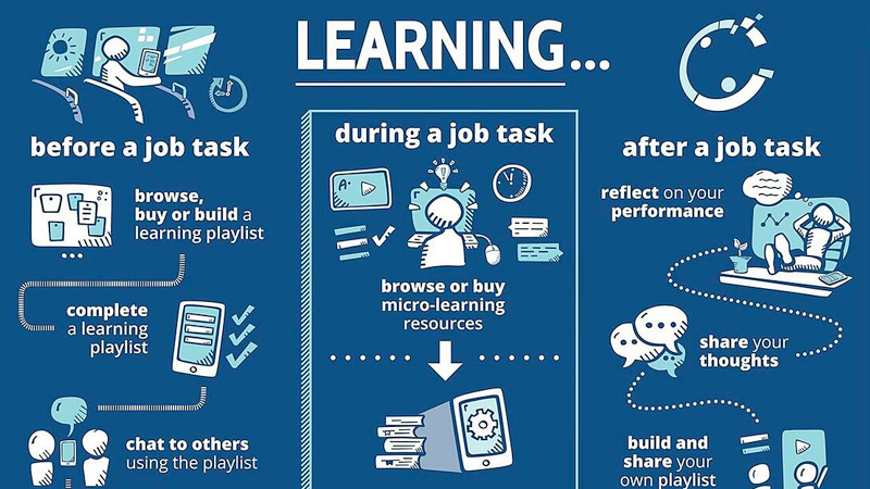 Modern-Learning-System-tmb