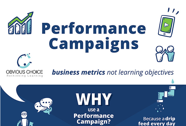 Performance_Campaign_Infographic_Thumbnail