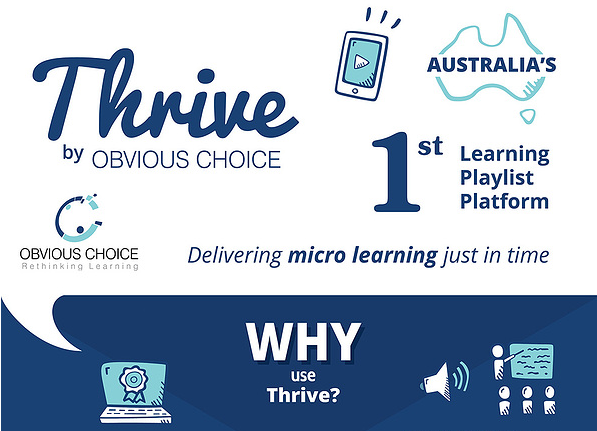 Thrive_Infographic_Thumbnail